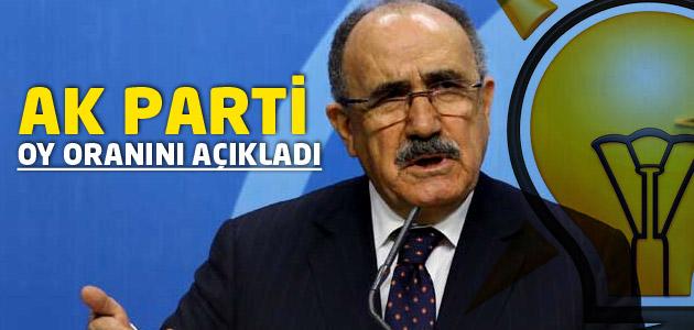 Beşir Atalay Ak Partinin son oy oranını açıkladı!