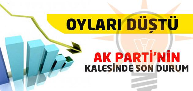 Kendi kalesinde Ak Parti oyları ne kadar düştü!