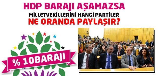 HDP Barajı aşamayacak olursa, milletvekilleri hangi partilere kalacak?