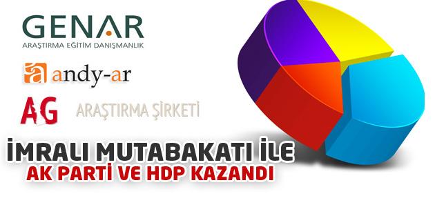 İmralı ile mutabakat Ak Parti ve HDPye kazandırdı!