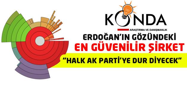 KONDA Araştırma Şirketinin kurucusu Tarhan Erdem Ak Partiyi şok edecek!