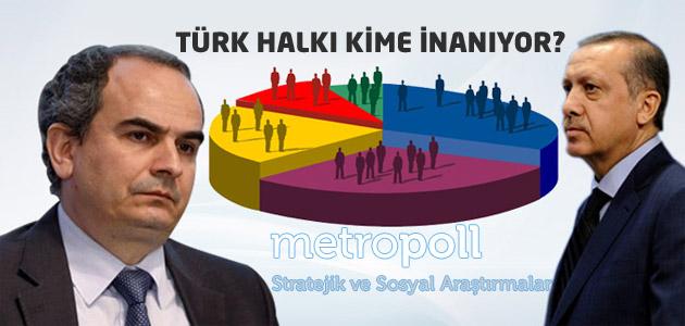 Metropoll Araştırma Şirketinden Cumhurbaşkanı Erdoğanı kızdıracak!