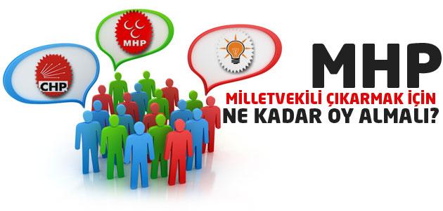 MHP kaç milletvekili çıkarabilir?
