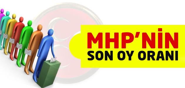 Milliyetçi Hareket Partisinin son oy oranı!