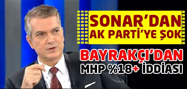 SONAR Başkanı Hakan Bayrakçı MHP konusunda yine iddiaya girdi