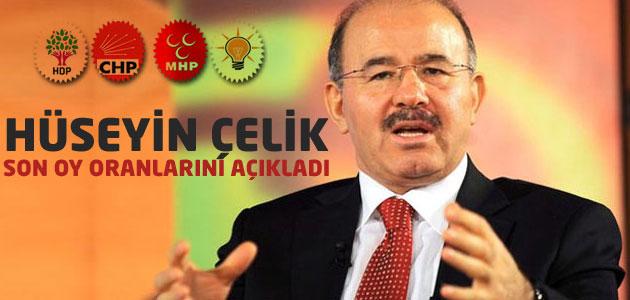 Ak Partili Hüseyin Çelik oy oranlarını açıkladı!
