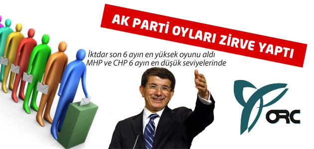 Ak Parti oyları son 6 ayın zirvesinde! Muhalefet düşüşte!