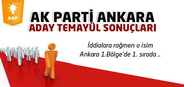 Ankara temayül yoklamasında çok sürpriz sonuçlar!
