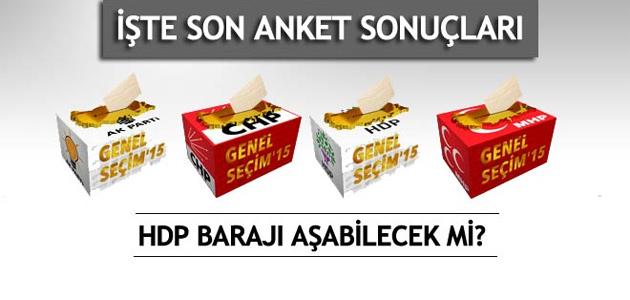 Son açıklanan ankette Ak Parti, CHP, MHP ve HDP ne oranda?