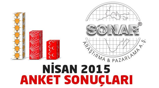 SONAR Araştırma Genel Seçim Anketi Sonuçları - Nisan 2015