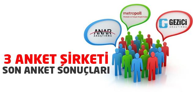 ANAR, Gezici ve Metropoll SON seçim anketi sonuçları
