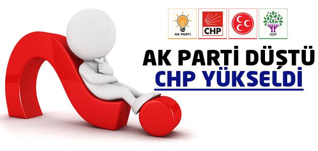 Erken seçim anketinde Ak Parti düştü CHP yükseldi