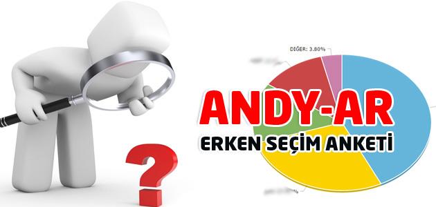 Andy-Ar 1 Kasım erken seçim anketi sonuçları