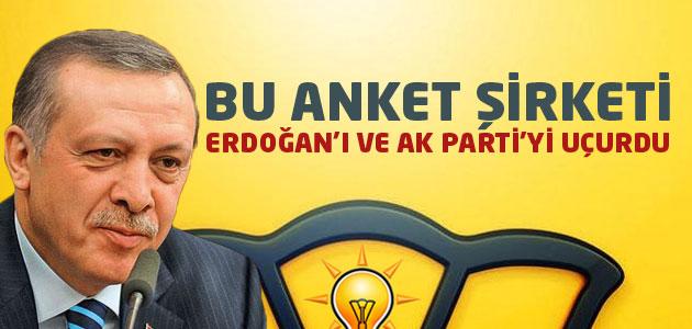 Ak Parti ve Erdoğanı uçuran anket sonucu!