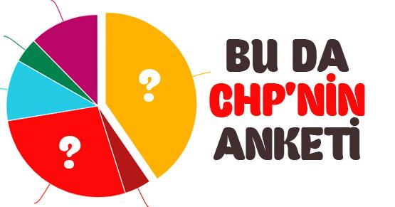CHP Anketinde Millet İttifakı İktidara Geliyor