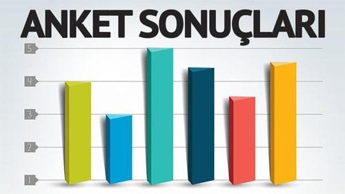Konsensus Araştırma 24 Haziran Seçim Anketi Sonuçları