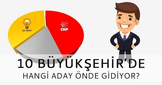 10 Büyükşehir 2019 yerel seçim anketi sonuçları