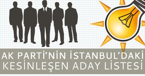 İşte Ak Parti kesinleşen İstanbul adayları listesi