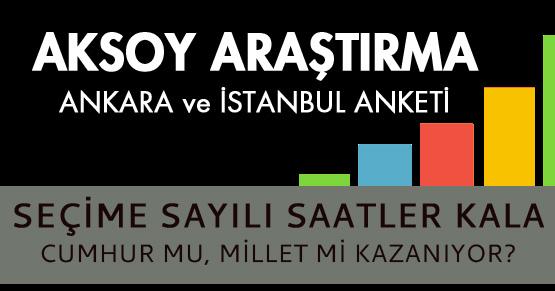 AKSOY Araştırma Şirketi Ankara ve İstanbul Anketi