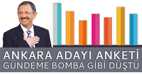Ankara için Özhaseki çekilirse kim aday olsun anketi!