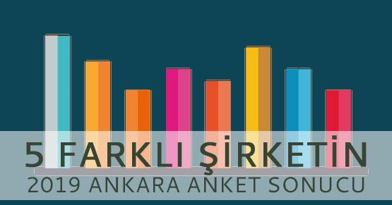 5 Farklı anket şirketinin Ankara araştırmasından çıkan sonuç