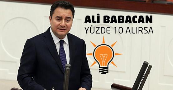 Ak Partili üst düzey yetkili: Ali Babacan yüzde 10 alırsa..