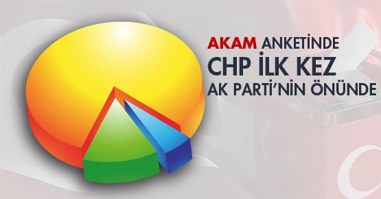 AKAM son anketinde CHP birinci parti oldu