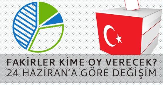 24 Haziran seçimlerine göre seçmenin tercihlerindeki değişim
