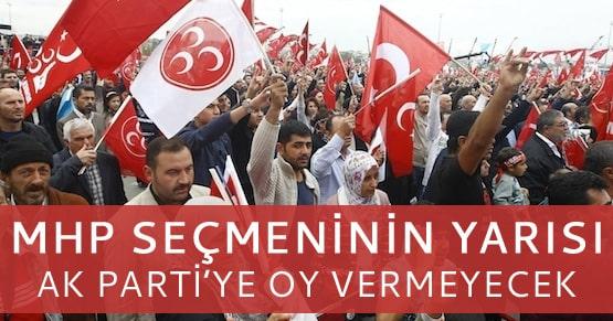 PİAR: MHP seçmeninin yarısı Ak Parti adayına oy vermeyecek