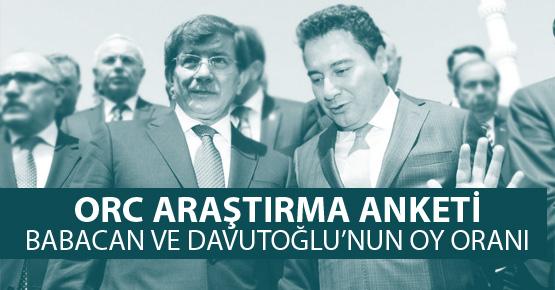 ORC Anketine göre Babacan ve Davutoğlu ne kadar oy alır?