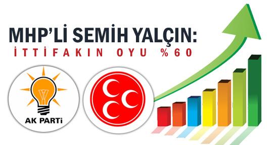 MHP ve Ak Parti ne kadar oy alır?