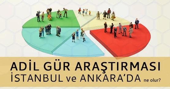 Adil Gür İstanbul ve Ankara yerel seçim anketi sonucunu açıkladı