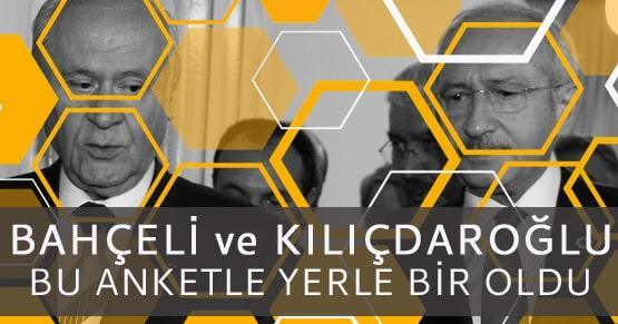 CHP ve MHP liderleri bu anketin ardından özeleştiri yapar mı?