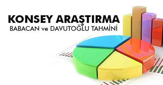 Konsey Araştırma Ali Babacan ve Davutoğlu tahmini