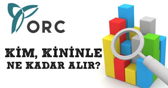 ORC Araştırma Şirketi Seçim İttifakı Anket Sonuçları