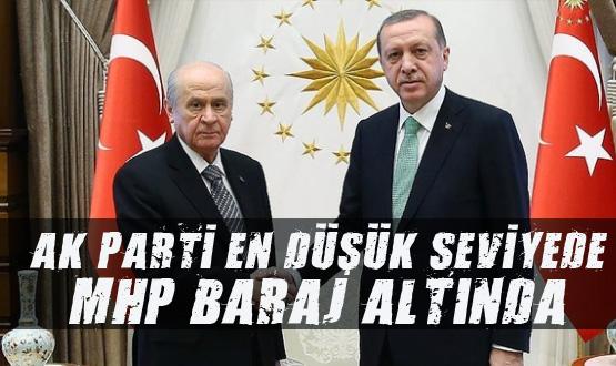 Son anket sonuçları Ak Parti ve MHP kanadında şok etkisi yarattı