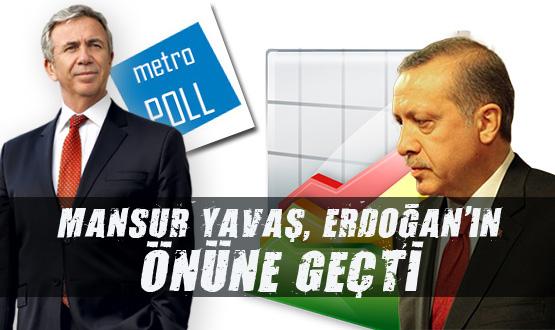 Cumhurbaşkanı Erdoğan Mansur Yavaşın gerisinde