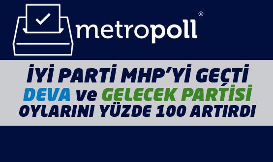 Metropoll anketinde İYİ Parti yükseldi MHP düştü!