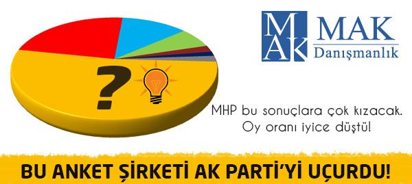 MHP Bu Sonuçlara Çok Kızacak !