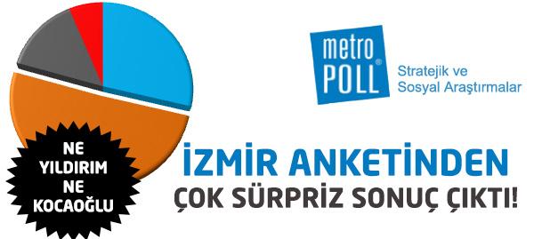 MetroPOLL Araştırma İzmir Anketi Sonuçları