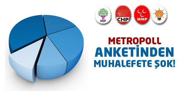 Metropoll Araştırma Şirketinden Şok Anket Sonuçları