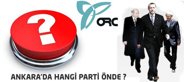 ORC Araştırma Ankara Anketi Sonuçları !
