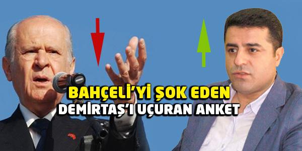 ORC anket sonucunda, MHP ile HDP aynı oy oranında çıktı