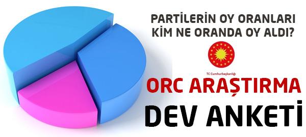 ORC Dev Seçim Anketinden Çarpıcı Sonuçlar