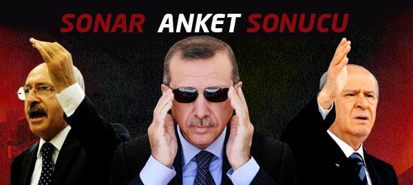 SONAR: Ak Parti Düştü, CHP Yükseldi !