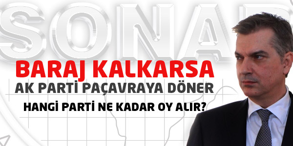Hakan Bayrakçı, BARAJ KALKARSA, sorusunu cevapladı!