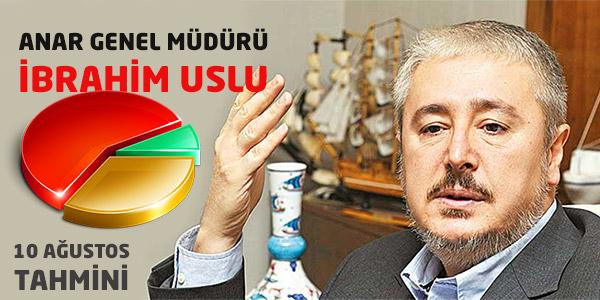 ANAR Araştırma Şirketi Genel Müdürü İbrahim Uslu: Kesinkez İlk Turda..