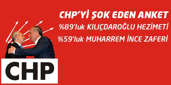 CHP Genel Başkanı Kılıçdaroğlu bu anketle şok oldu!