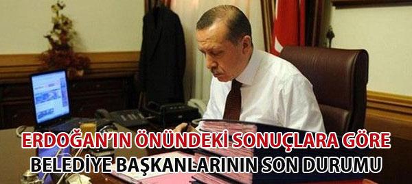 Başbakan Erdoğan, Yerelde  Kamuoyu Eğilimini Yokladı!