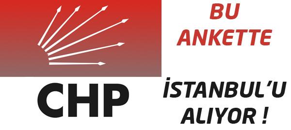CHP İstanbul Anketinden Şok Sonuçlar !